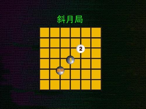 五子棋开局_跳跳猴_新浪博客图片