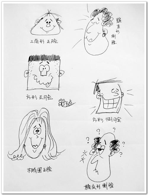 点点自学漫画001图片