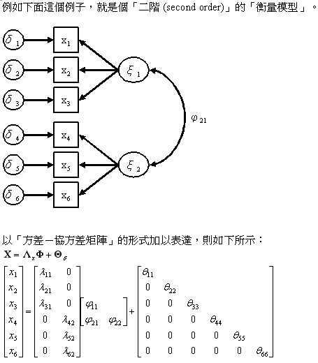 结构方程模型的基本观念