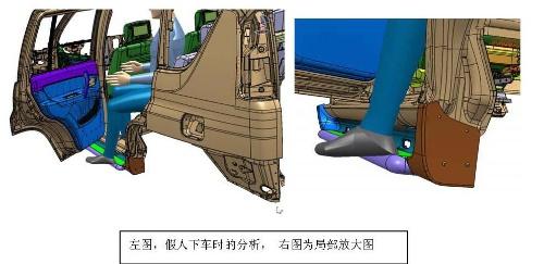 车人机工程学_越野汽车侧踏板设计的人机工程学分析