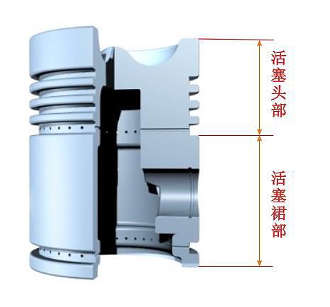 汽车构造 发动机 2 机体零件与曲柄连杆机构高清图片