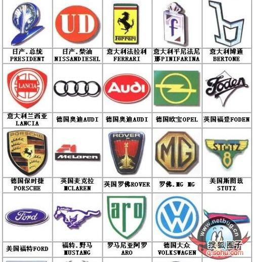 世界汽车标志 自言自语
