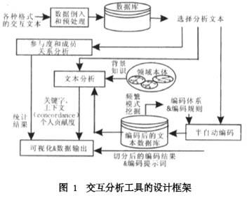 初中电路分析方法树状图