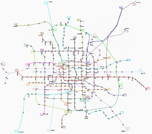 园-刘家窑-方庄-十里河 地铁5号线:小汤山-宋家庄  小汤山-太平庄北